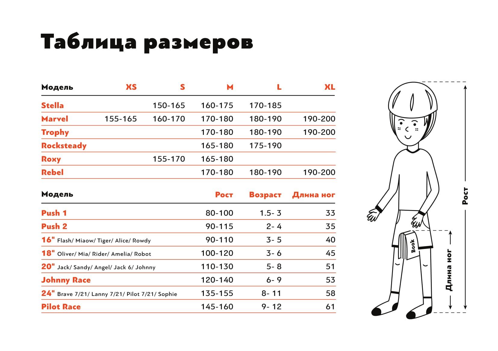 Как выбрать размер велосипеда PRIDE